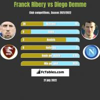 Franck Ribery vs Diego Demme h2h player stats