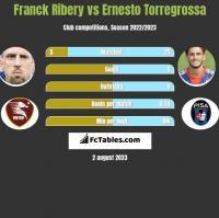 Franck Ribery vs Ernesto Torregrossa h2h player stats