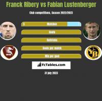 Franck Ribery vs Fabian Lustenberger h2h player stats