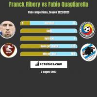 Franck Ribery vs Fabio Quagliarella h2h player stats