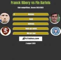 Franck Ribery vs Fin Bartels h2h player stats