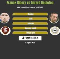 Franck Ribery vs Gerard Deulofeu h2h player stats