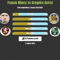 Franck Ribery vs Gregoire Defrel h2h player stats