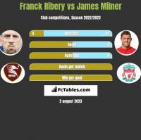 Franck Ribery vs James Milner h2h player stats