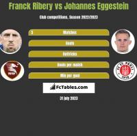 Franck Ribery vs Johannes Eggestein h2h player stats