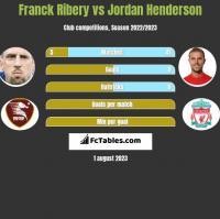 Franck Ribery vs Jordan Henderson h2h player stats