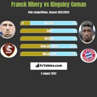 Franck Ribery vs Kingsley Coman h2h player stats