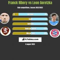 Franck Ribery vs Leon Goretzka h2h player stats