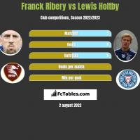 Franck Ribery vs Lewis Holtby h2h player stats