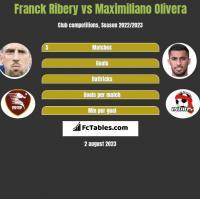 Franck Ribery vs Maximiliano Olivera h2h player stats