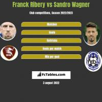 Franck Ribery vs Sandro Wagner h2h player stats