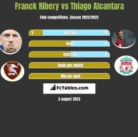 Franck Ribery vs Thiago Alcantara h2h player stats