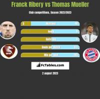 Franck Ribery vs Thomas Mueller h2h player stats