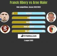 Franck Ribery vs Arne Maier h2h player stats