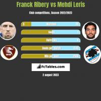 Franck Ribery vs Mehdi Leris h2h player stats