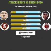 Franck Ribery vs Rafael Leao h2h player stats