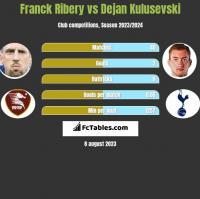 Franck Ribery vs Dejan Kulusevski h2h player stats