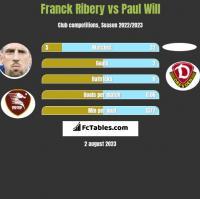 Franck Ribery vs Paul Will h2h player stats