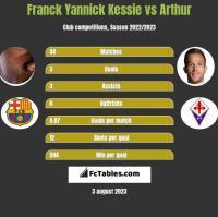 Franck Yannick Kessie vs Arthur h2h player stats