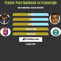 Franck-Yves Bambock vs Fransergio h2h player stats