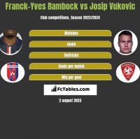 Franck-Yves Bambock vs Josip Vukovic h2h player stats