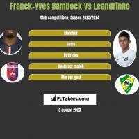 Franck-Yves Bambock vs Leandrinho h2h player stats