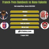 Franck-Yves Bambock vs Nuno Valente h2h player stats