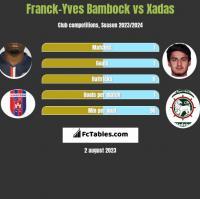 Franck-Yves Bambock vs Xadas h2h player stats