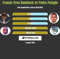 Franck-Yves Bambock vs Pedro Pelagio h2h player stats