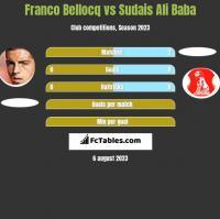 Franco Bellocq vs Sudais Ali Baba h2h player stats