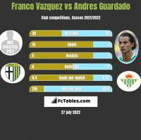 Franco Vazquez vs Andres Guardado h2h player stats