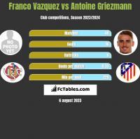 Franco Vazquez vs Antoine Griezmann h2h player stats