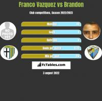 Franco Vazquez vs Brandon h2h player stats