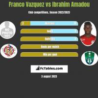 Franco Vazquez vs Ibrahim Amadou h2h player stats