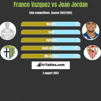 Franco Vazquez vs Joan Jordan h2h player stats