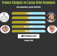Franco Vazquez vs Lucas Ariel Ocampos h2h player stats