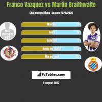 Franco Vazquez vs Martin Braithwaite h2h player stats