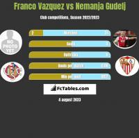 Franco Vazquez vs Nemanja Gudelj h2h player stats