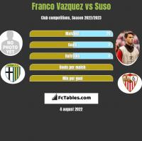 Franco Vazquez vs Suso h2h player stats