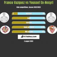 Franco Vazquez vs Youssef En-Nesyri h2h player stats