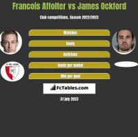 Francois Affolter vs James Ockford h2h player stats