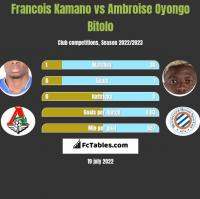 Francois Kamano vs Ambroise Oyongo Bitolo h2h player stats