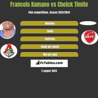 Francois Kamano vs Cheick Timite h2h player stats