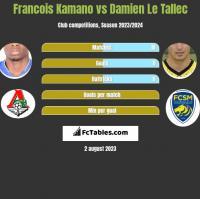 Francois Kamano vs Damien Le Tallec h2h player stats
