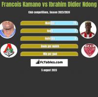 Francois Kamano vs Ibrahim Didier Ndong h2h player stats