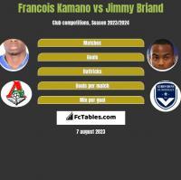 Francois Kamano vs Jimmy Briand h2h player stats