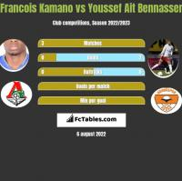 Francois Kamano vs Youssef Ait Bennasser h2h player stats