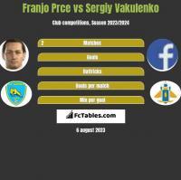 Franjo Prce vs Sergiy Vakulenko h2h player stats