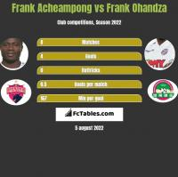 Frank Acheampong vs Frank Ohandza h2h player stats