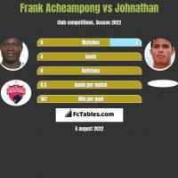 Frank Acheampong vs Johnathan h2h player stats